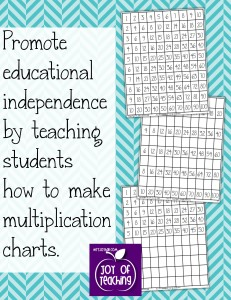 Promote educational independece by teaching students how to make multiplication charts.