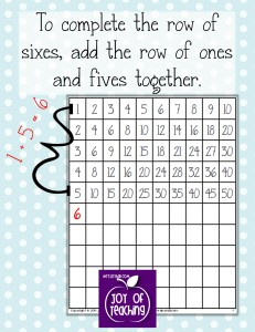 Kids' DIY Multiplication Charts Directions