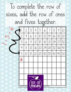Kids' DIY Multiplication Charts Directions