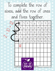 DIY Multiplication Chart Directions