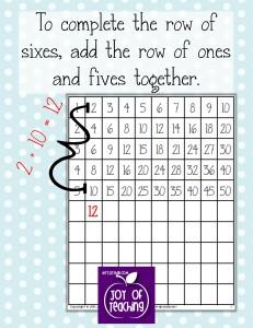 DIY Multiplication Chart Directions